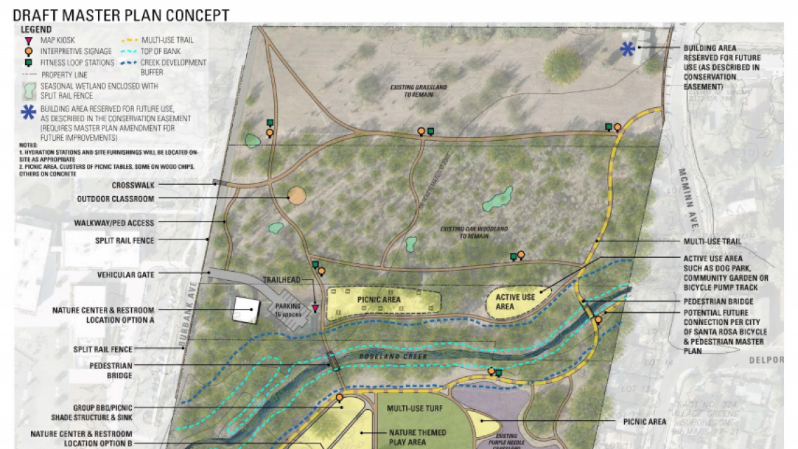 (Image: Park plan created by the City of Santa Rosa for Roseland Creek Community Park. Different segments of the community, with