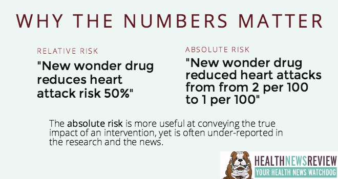 Reporting The Findings Absolute Vs Relative Risk Center For