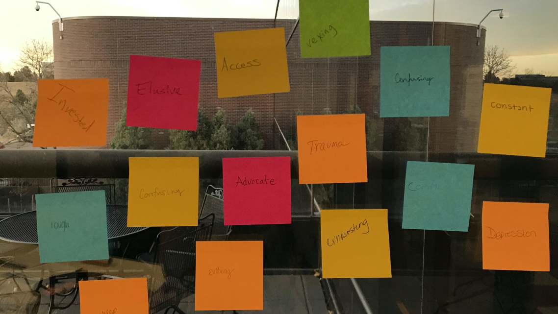 We asked meeting attendees to describe their experience with mental health in one word and put it on the Post-it note. Above, n