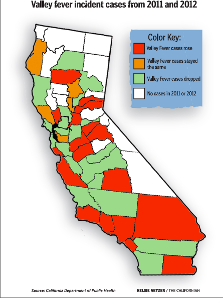 Valley fever numbers