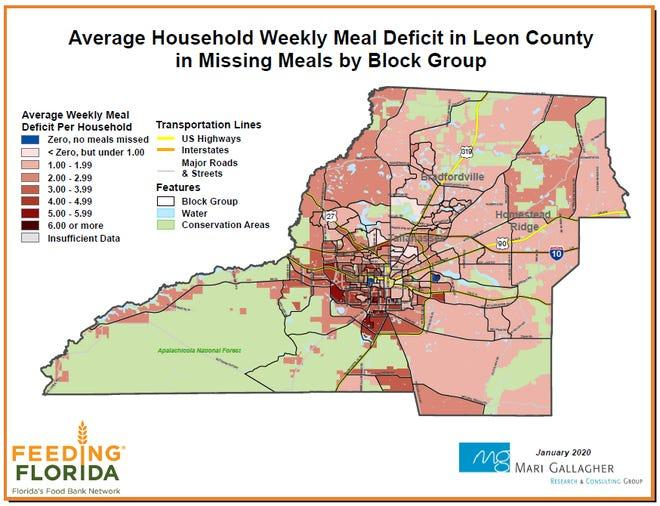 Leon County's average household weekly meal deficit according to Feeding Florida/Special To The Democrat