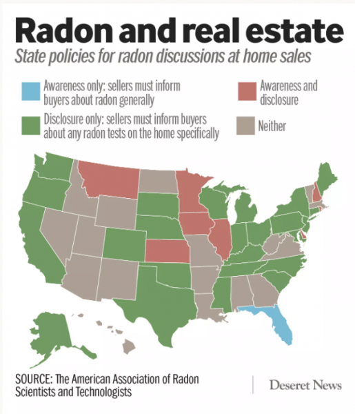 SOURCE: The American Association of Radon Scientists and Technologists